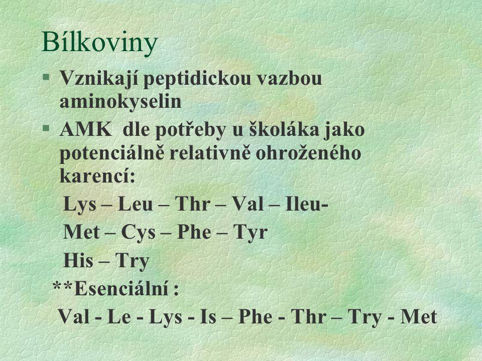 Bílkoviny §Vznikají peptidickou vazbou aminokyselin §AMK dle potřeby u školáka jako potenciálně relativně ohroženého karencí: Lys – Leu – Thr – Val – Ileu- Met – Cys – Phe – Tyr His – Try **Esenciální : Val - Le - Lys - Is – Phe - Thr – Try - Met