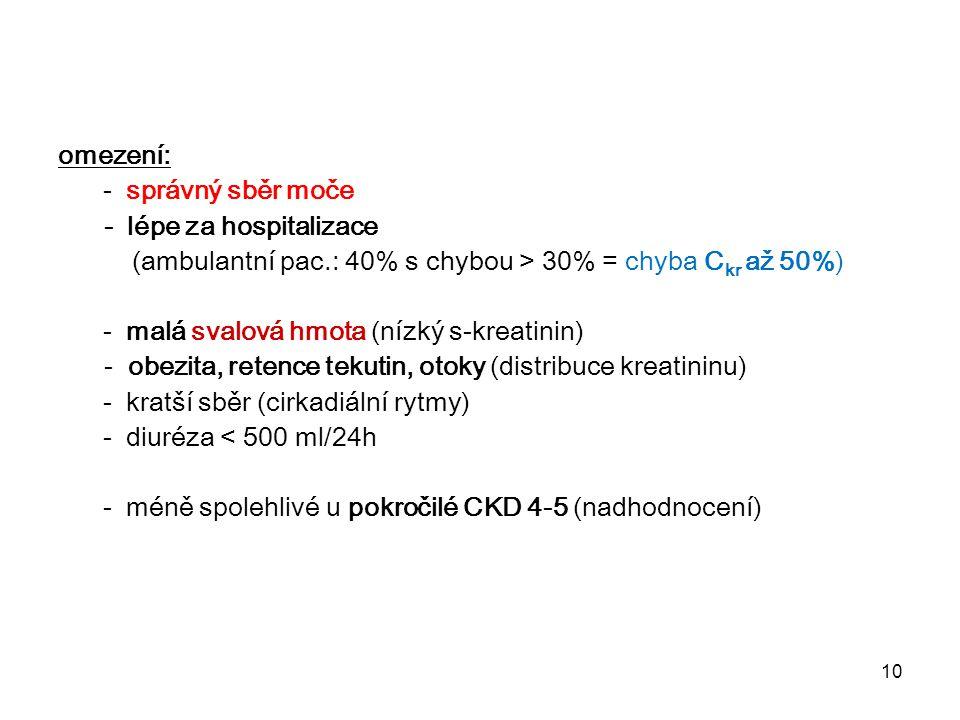 10 omezení: - správný sběr moče - lépe za hospitalizace (ambulantní pac.: 40% s chybou > 30% = chyba C kr až 50%) - malá svalová hmota (nízký s-kreati