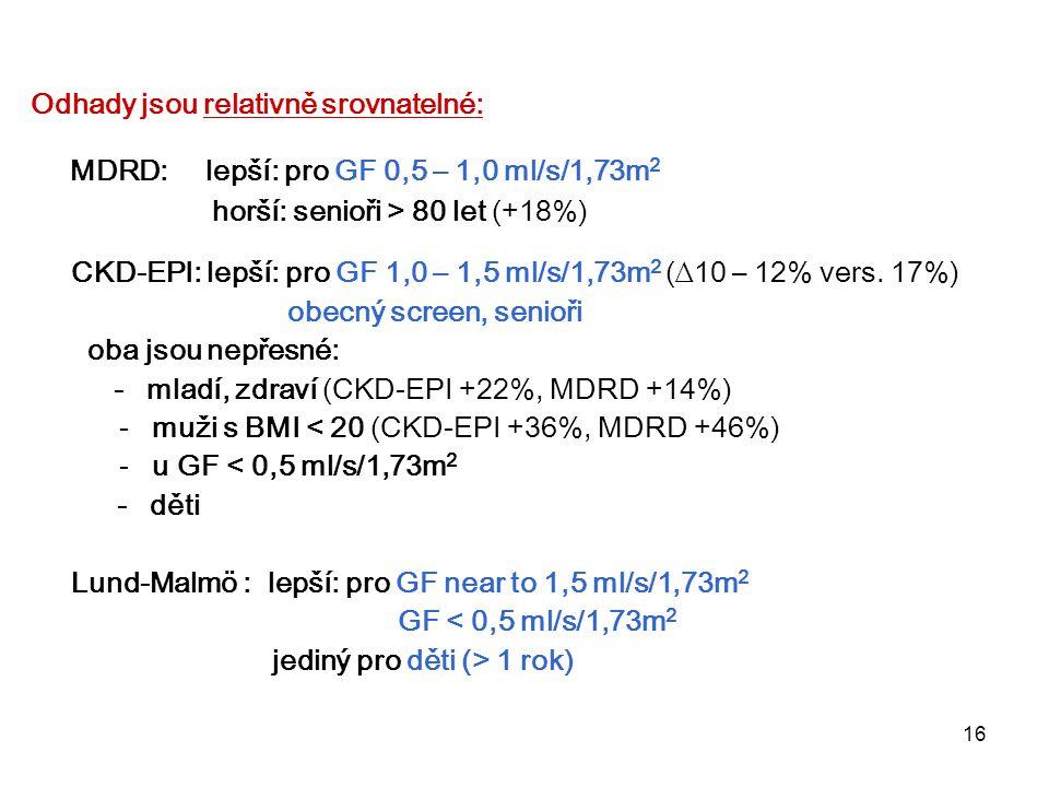 16 Odhady jsou relativně srovnatelné: MDRD: lepší: pro GF 0,5 – 1,0 ml/s/1,73m 2 horší: senioři > 80 let (+18%) CKD-EPI: lepší: pro GF 1,0 – 1,5 ml/s/