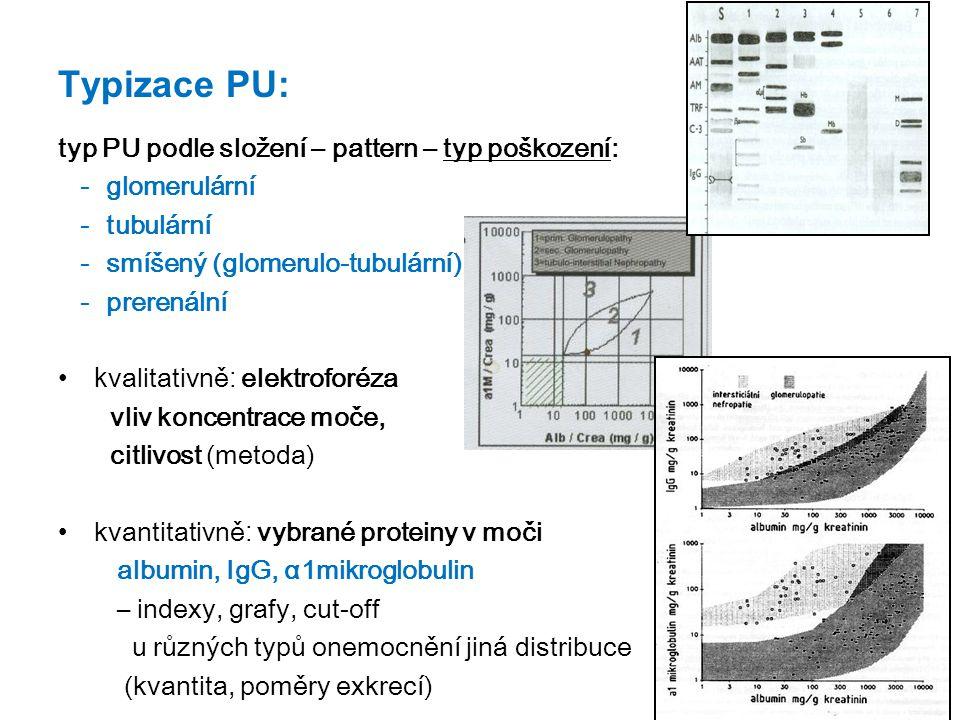 35 Typizace PU: typ PU podle složení – pattern – typ poškození: - glomerulární - tubulární - smíšený (glomerulo-tubulární) - prerenální k valitativně