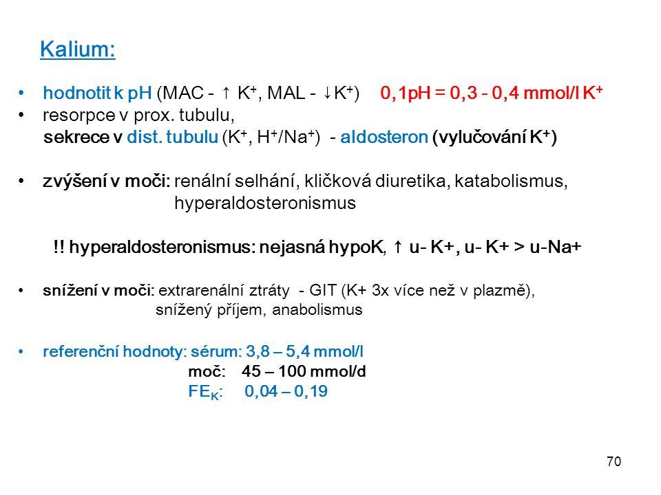 70 Kalium: hodnotit k pH (MAC - ↑ K +, MAL - ↓K + ) 0,1pH = 0,3 - 0,4 mmol/l K + resorpce v prox. tubulu, sekrece v dist. tubulu (K +, H + /Na + ) - a