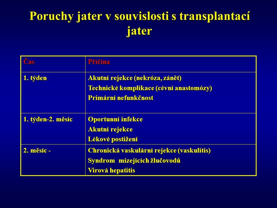 Poruchy jater v souvislosti s transplantací jater ČasPříčina 1.