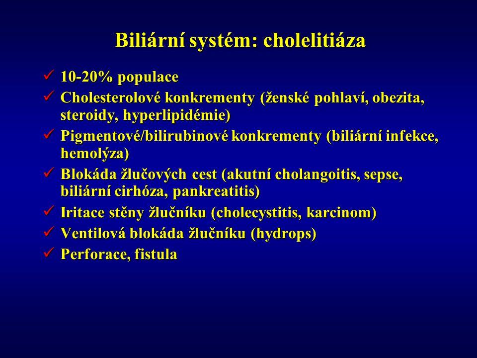 Biliární systém: cholelitiáza 10-20% populace 10-20% populace Cholesterolové konkrementy (ženské pohlaví, obezita, steroidy, hyperlipidémie) Cholesterolové konkrementy (ženské pohlaví, obezita, steroidy, hyperlipidémie) Pigmentové/bilirubinové konkrementy (biliární infekce, hemolýza) Pigmentové/bilirubinové konkrementy (biliární infekce, hemolýza) Blokáda žlučových cest (akutní cholangoitis, sepse, biliární cirhóza, pankreatitis) Blokáda žlučových cest (akutní cholangoitis, sepse, biliární cirhóza, pankreatitis) Iritace stěny žlučníku (cholecystitis, karcinom) Iritace stěny žlučníku (cholecystitis, karcinom) Ventilová blokáda žlučníku (hydrops) Ventilová blokáda žlučníku (hydrops) Perforace, fistula Perforace, fistula