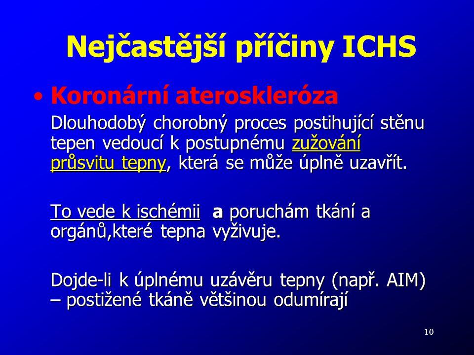 10 Nejčastější příčiny ICHS Koronární ateroskleróza Dlouhodobý chorobný proces postihující stěnu tepen vedoucí k postupnému zužování průsvitu tepny, k