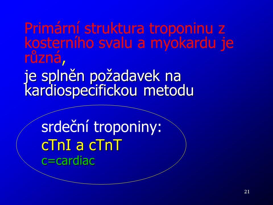 21 Primární struktura troponinu z kosterního svalu a myokardu je různá, je splněn požadavek na kardiospecifickou metodu srdeční troponiny: cTnI a cTnT