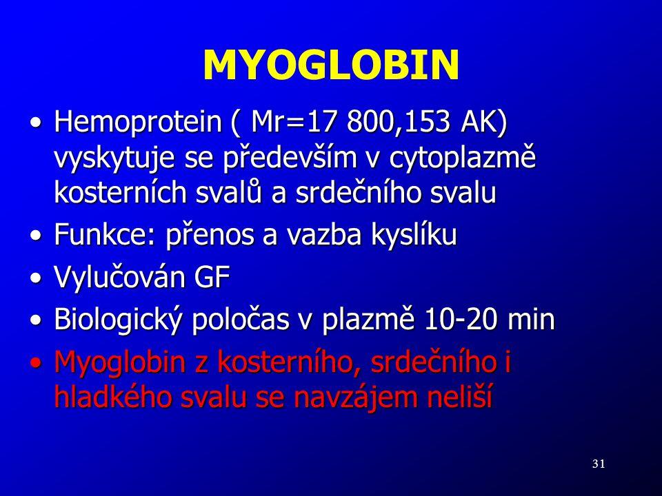 31 MYOGLOBIN Hemoprotein ( Mr=17 800,153 AK) vyskytuje se především v cytoplazmě kosterních svalů a srdečního svaluHemoprotein ( Mr=17 800,153 AK) vys