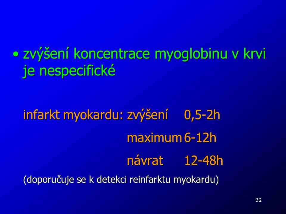 32 zvýšení koncentrace myoglobinu v krvi je nespecifickézvýšení koncentrace myoglobinu v krvi je nespecifické infarkt myokardu: zvýšení0,5-2h maximum6