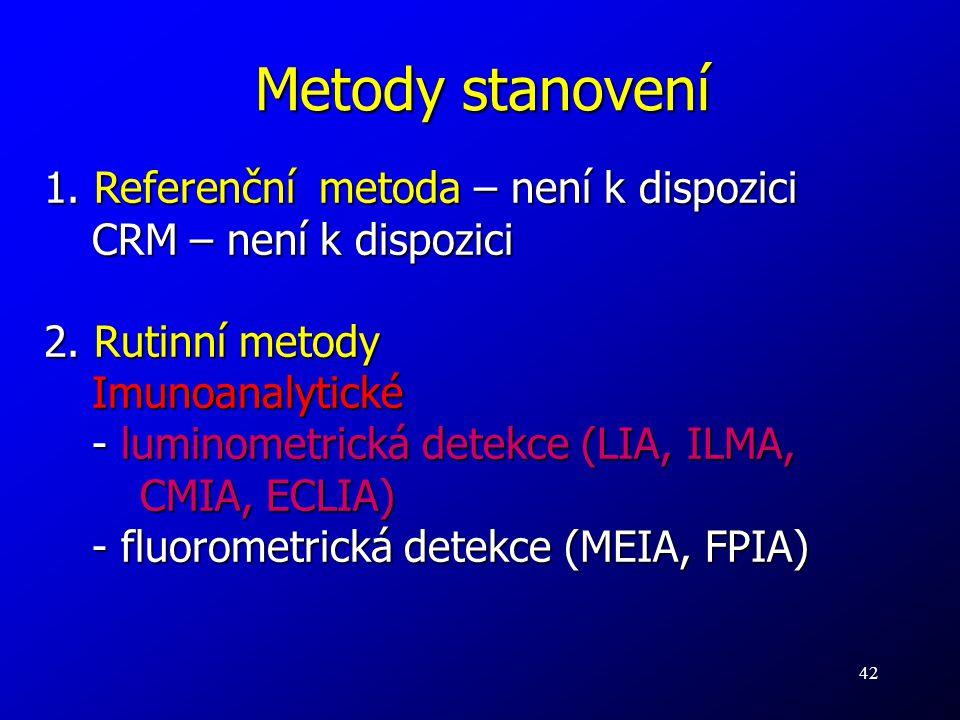 42 Metody stanovení 1. Referenční metoda – není k dispozici CRM – není k dispozici 2. Rutinní metody Imunoanalytické - luminometrická detekce (LIA, IL
