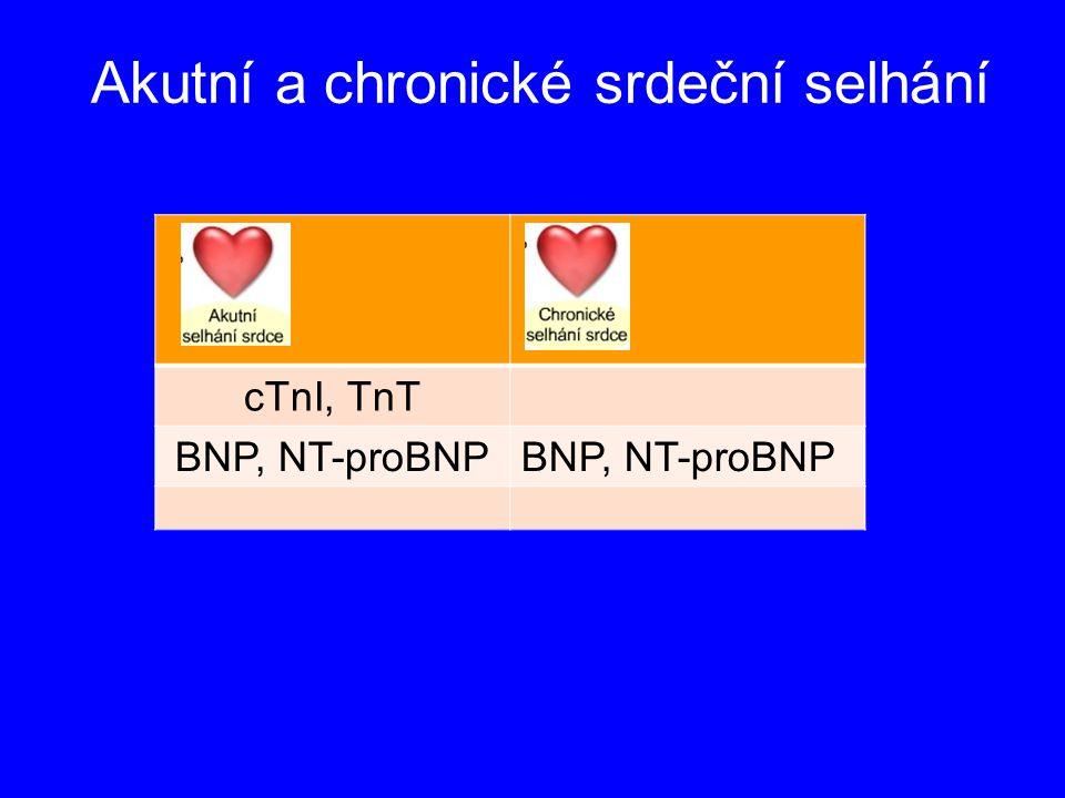 Akutní a chronické srdeční selhání cTnI, TnT BNP, NT-proBNP