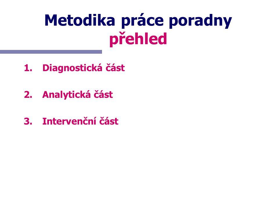 Metodika práce poradny přehled 1. 1.Diagnostická část 2. 2.Analytická část 3. 3.Intervenční část