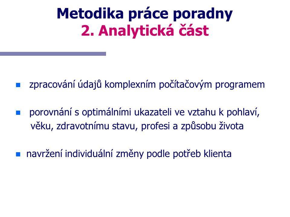 Metodika práce poradny 2. Analytická část n n zpracování údajů komplexním počítačovým programem n n porovnání s optimálními ukazateli ve vztahu k pohl
