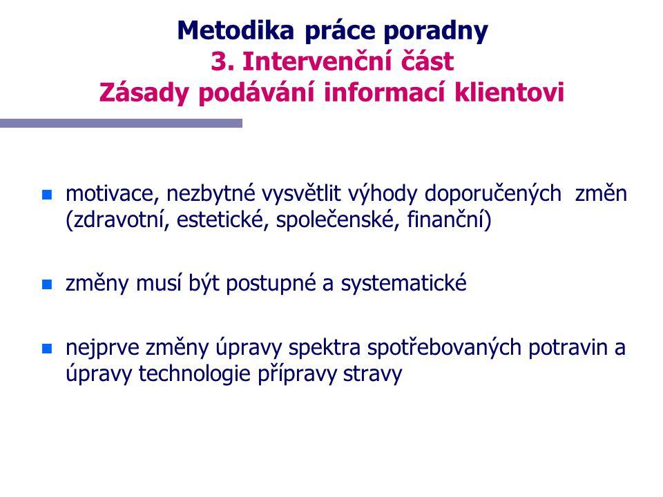Metodika práce poradny 3. Intervenční část Zásady podávání informací klientovi n n motivace, nezbytné vysvětlit výhody doporučených změn (zdravotní, e