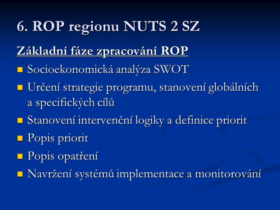 Postup při zpracování ROP 1. etapa – návrh ROP 2. etapa – dopracování a finalizace ROP