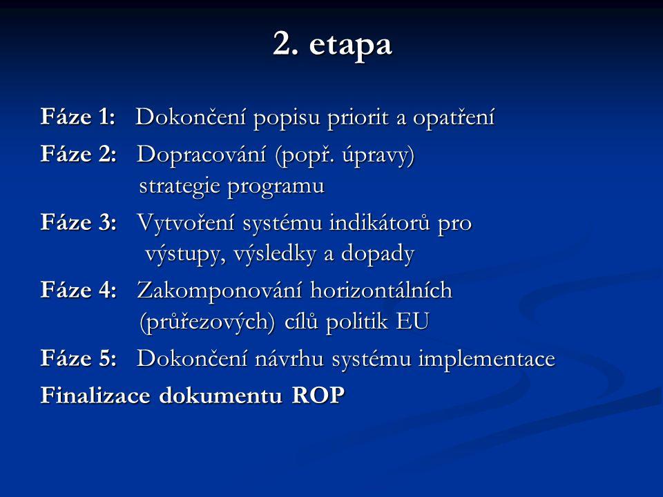 2. etapa Fáze 1: Dokončení popisu priorit a opatření Fáze 2: Dopracování (popř.
