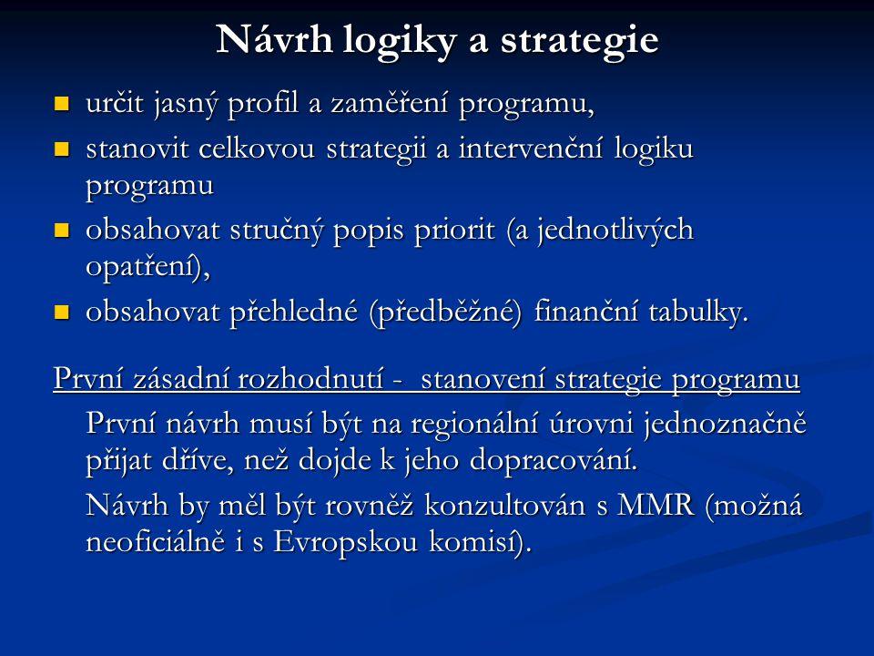 Návrh logiky a strategie určit jasný profil a zaměření programu, určit jasný profil a zaměření programu, stanovit celkovou strategii a intervenční logiku programu stanovit celkovou strategii a intervenční logiku programu obsahovat stručný popis priorit (a jednotlivých opatření), obsahovat stručný popis priorit (a jednotlivých opatření), obsahovat přehledné (předběžné) finanční tabulky.