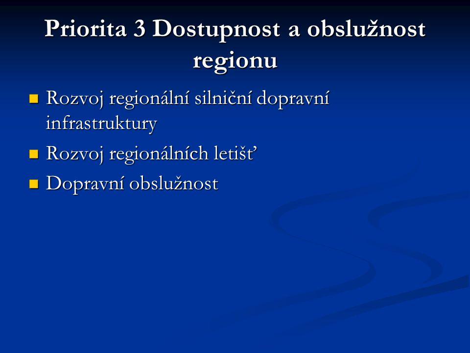 Priorita 3 Dostupnost a obslužnost regionu Rozvoj regionální silniční dopravní infrastruktury Rozvoj regionální silniční dopravní infrastruktury Rozvoj regionálních letišť Rozvoj regionálních letišť Dopravní obslužnost Dopravní obslužnost
