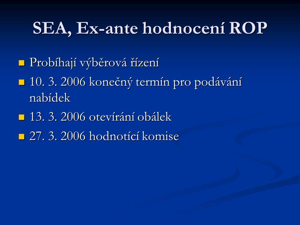 SEA, Ex-ante hodnocení ROP Probíhají výběrová řízení Probíhají výběrová řízení 10.