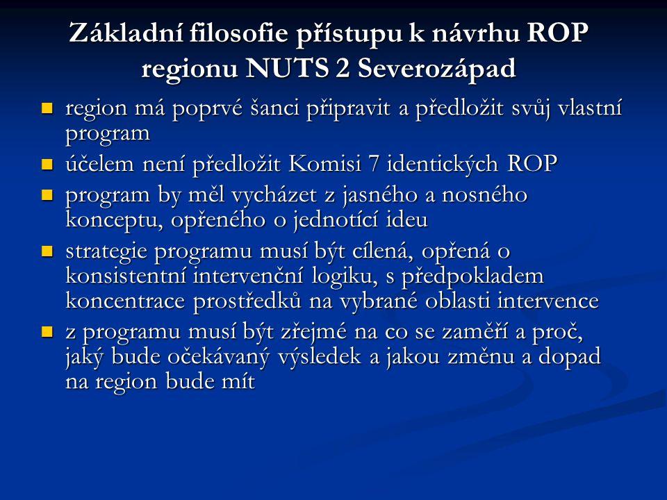 Základní filosofie přístupu k návrhu ROP regionu NUTS 2 Severozápad region má poprvé šanci připravit a předložit svůj vlastní program region má poprvé šanci připravit a předložit svůj vlastní program účelem není předložit Komisi 7 identických ROP účelem není předložit Komisi 7 identických ROP program by měl vycházet z jasného a nosného konceptu, opřeného o jednotící ideu program by měl vycházet z jasného a nosného konceptu, opřeného o jednotící ideu strategie programu musí být cílená, opřená o konsistentní intervenční logiku, s předpokladem koncentrace prostředků na vybrané oblasti intervence strategie programu musí být cílená, opřená o konsistentní intervenční logiku, s předpokladem koncentrace prostředků na vybrané oblasti intervence z programu musí být zřejmé na co se zaměří a proč, jaký bude očekávaný výsledek a jakou změnu a dopad na region bude mít z programu musí být zřejmé na co se zaměří a proč, jaký bude očekávaný výsledek a jakou změnu a dopad na region bude mít