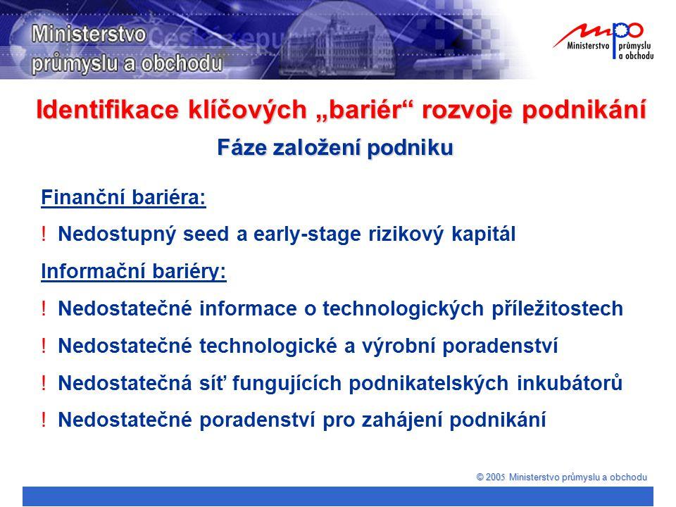"""Identifikace klíčových """"bariér"""" rozvoje podnikání © 200 5 Ministerstvo průmyslu a obchodu Fáze založení podniku Finanční bariéra: ! ! Nedostupný seed"""