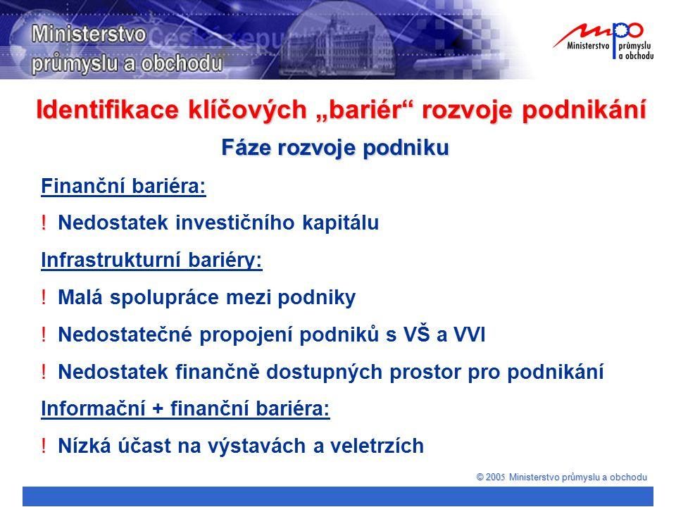 """Identifikace klíčových """"bariér"""" rozvoje podnikání © 200 5 Ministerstvo průmyslu a obchodu Fáze rozvoje podniku Finanční bariéra: ! ! Nedostatek invest"""
