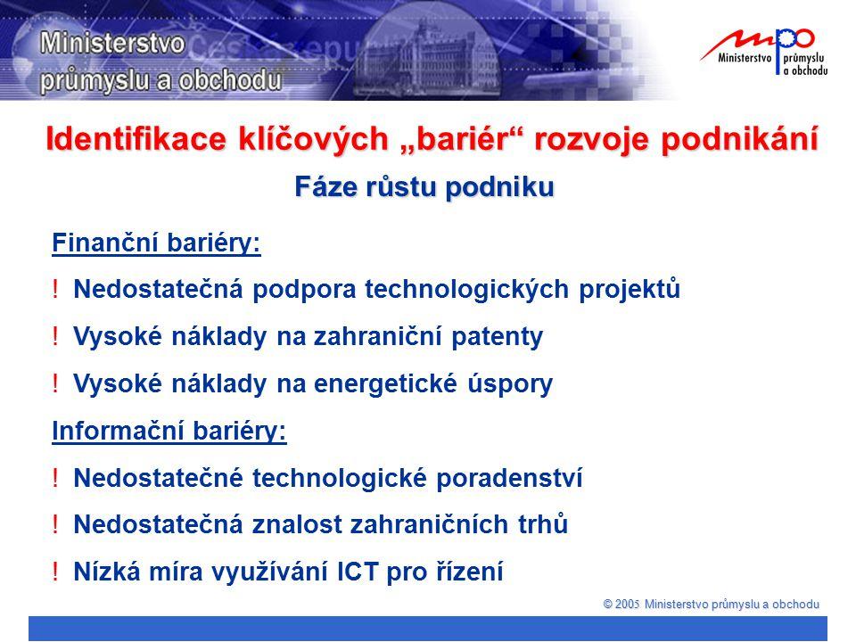 """Identifikace klíčových """"bariér"""" rozvoje podnikání © 200 5 Ministerstvo průmyslu a obchodu Fáze růstu podniku Finanční bariéry: ! ! Nedostatečná podpor"""