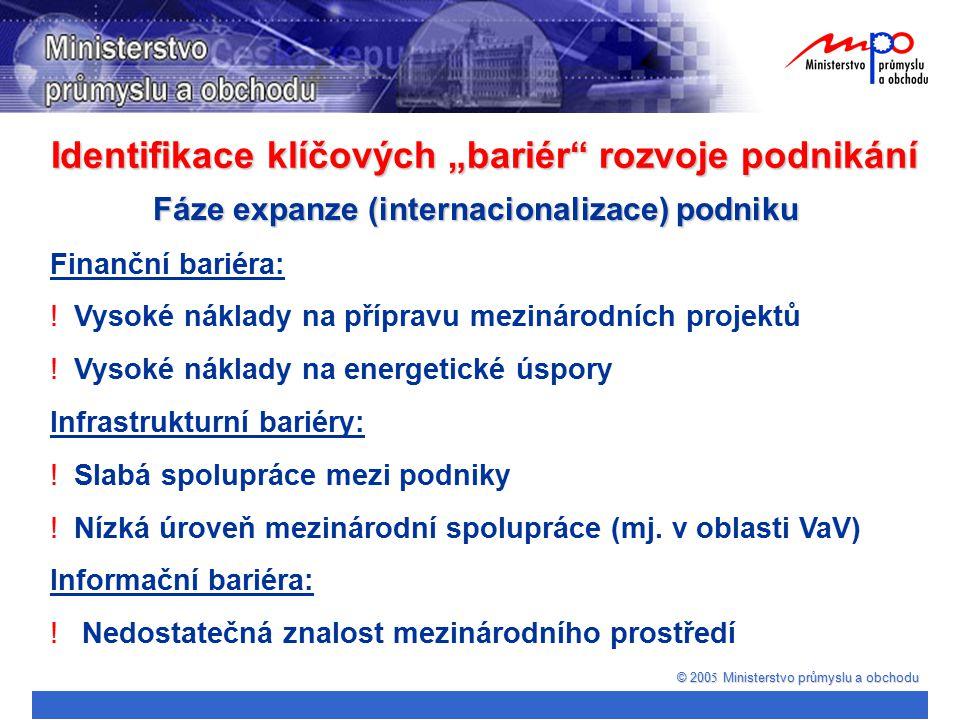 """Identifikace klíčových """"bariér"""" rozvoje podnikání © 200 5 Ministerstvo průmyslu a obchodu Fáze expanze (internacionalizace) podniku Finanční bariéra:"""