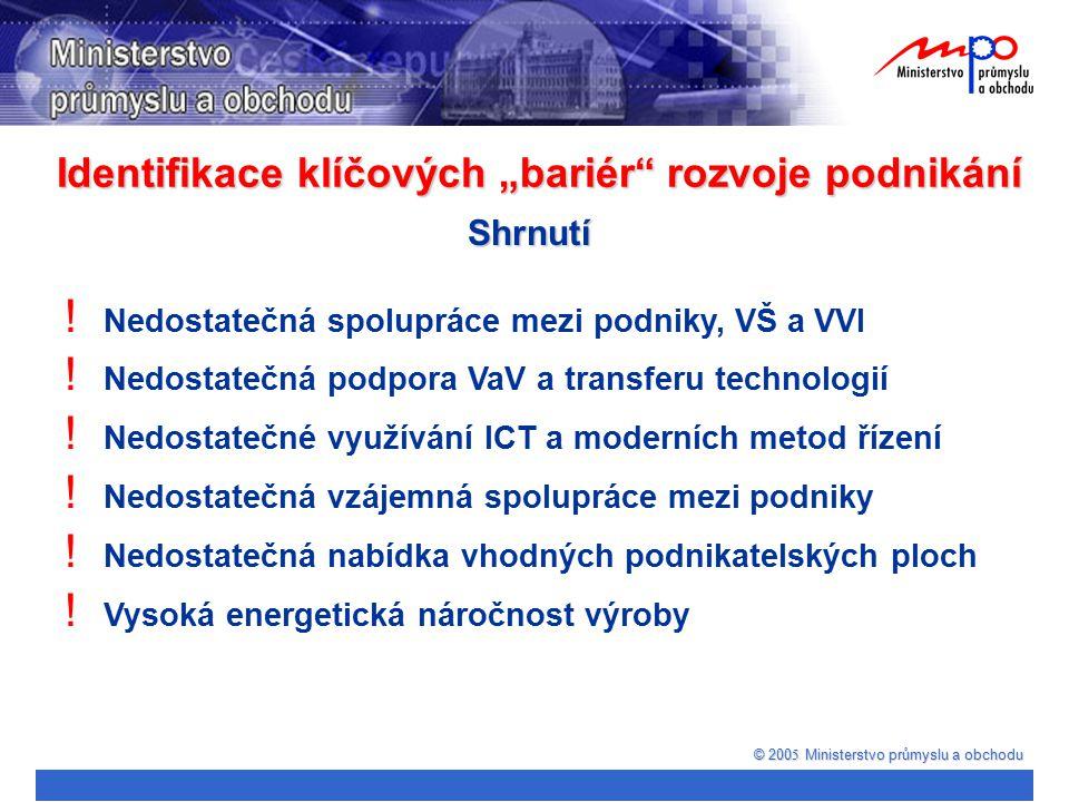 """Identifikace klíčových """"bariér"""" rozvoje podnikání © 200 5 Ministerstvo průmyslu a obchodu Shrnutí ! ! Nedostatečná spolupráce mezi podniky, VŠ a VVI !"""