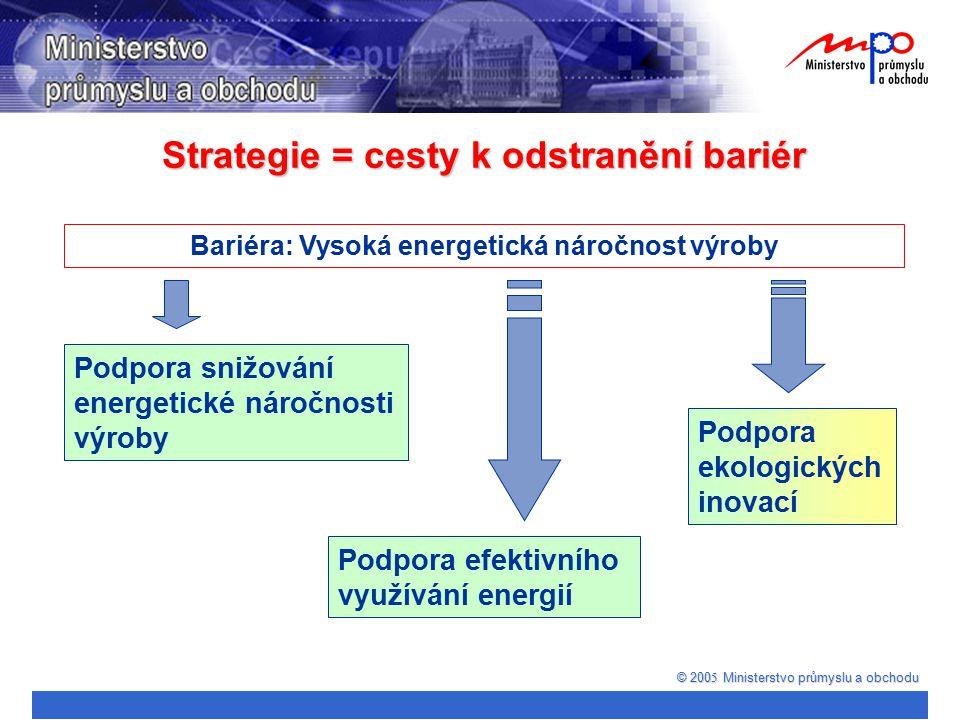 © 200 5 Ministerstvo průmyslu a obchodu Bariéra: Vysoká energetická náročnost výroby Podpora efektivního využívání energií Podpora snižování energetic
