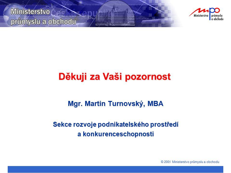 Mgr. Martin Turnovský, MBA Sekce rozvoje podnikatelského prostředí a konkurenceschopnosti © 200 5 Ministerstvo průmyslu a obchodu Děkuji za Vaši pozor