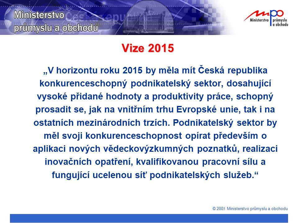 """Vize 2015 """"V horizontu roku 2015 by měla mít Česká republika konkurenceschopný podnikatelský sektor, dosahující vysoké přidané hodnoty a produktivity"""