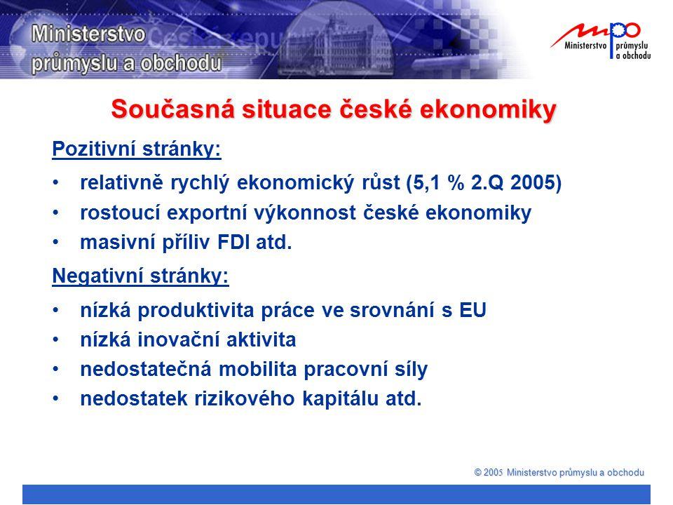 Současná situace české ekonomiky © 200 5 Ministerstvo průmyslu a obchodu Pozitivní stránky: relativně rychlý ekonomický růst (5,1 % 2.Q 2005) rostoucí