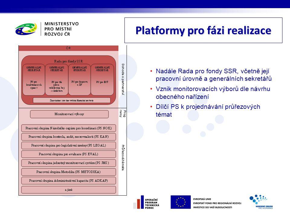 Platformy pro fázi realizace Nadále Rada pro fondy SSR, včetně její pracovní úrovně a generálních sekretářů Vznik monitorovacích výborů dle návrhu obecného nařízení Dílčí PS k projednávání průřezových témat