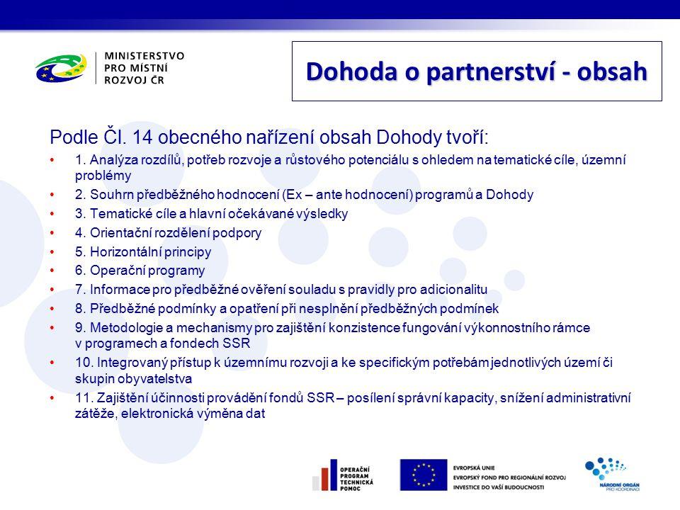 Podle Čl.14 obecného nařízení obsah Dohody tvoří: 1.