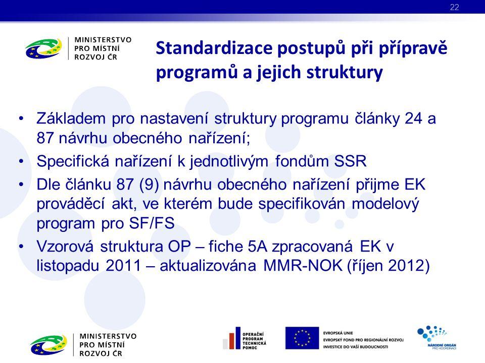 Základem pro nastavení struktury programu články 24 a 87 návrhu obecného nařízení; Specifická nařízení k jednotlivým fondům SSR Dle článku 87 (9) návrhu obecného nařízení přijme EK prováděcí akt, ve kterém bude specifikován modelový program pro SF/FS Vzorová struktura OP – fiche 5A zpracovaná EK v listopadu 2011 – aktualizována MMR-NOK (říjen 2012) 22 Standardizace postupů při přípravě programů a jejich struktury