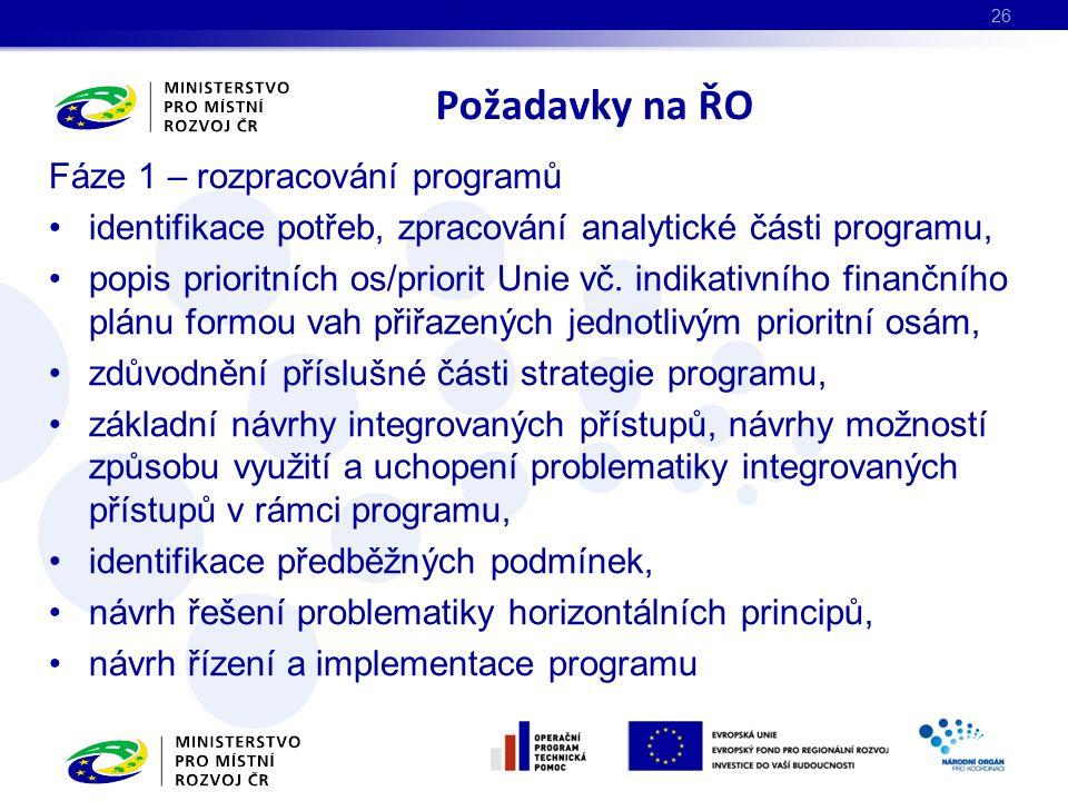 Fáze 1 – rozpracování programů identifikace potřeb, zpracování analytické části programu, popis prioritních os/priorit Unie vč.
