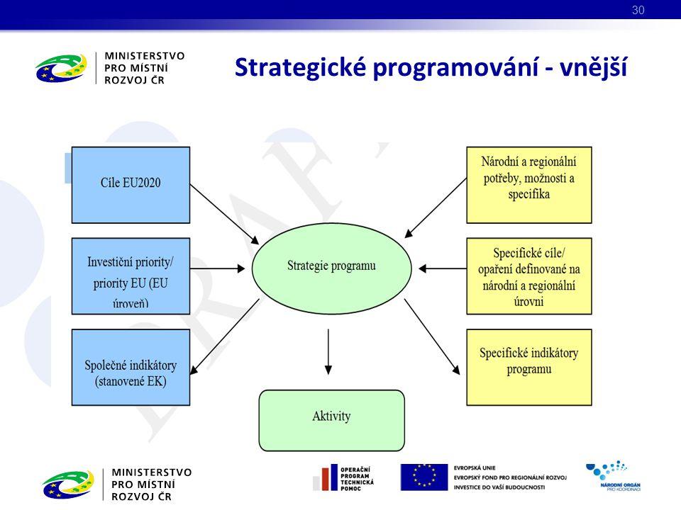 Strategické programování - vnější 30