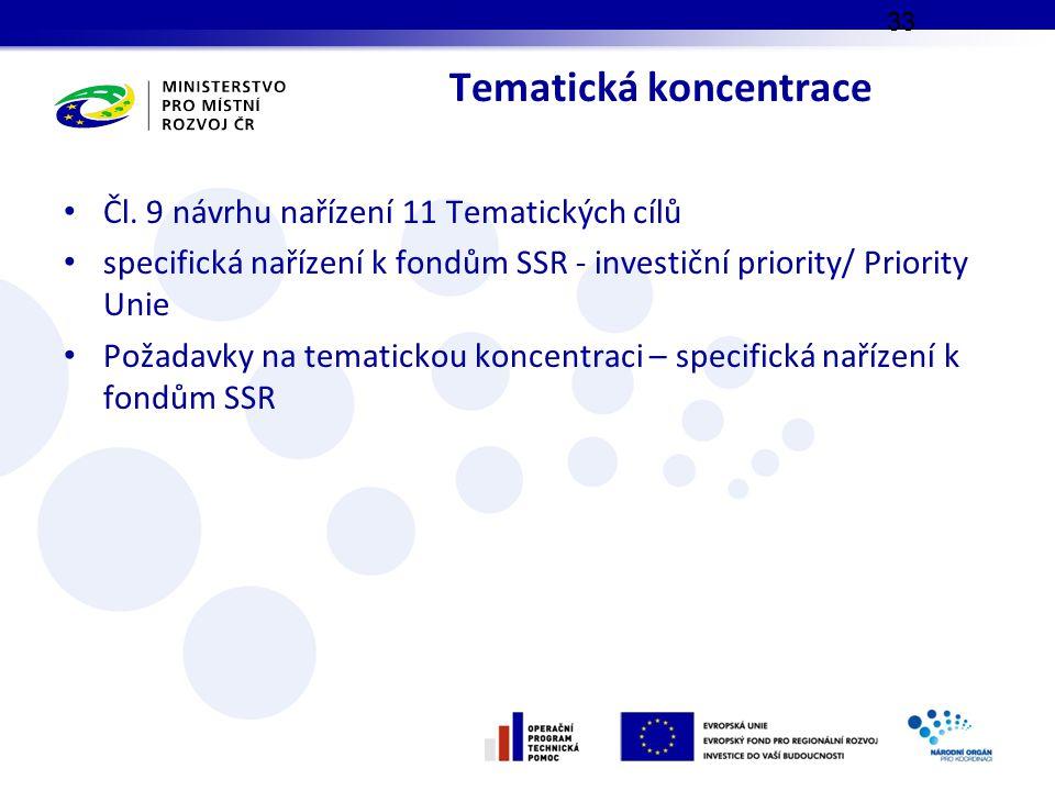 Tematická koncentrace Čl.