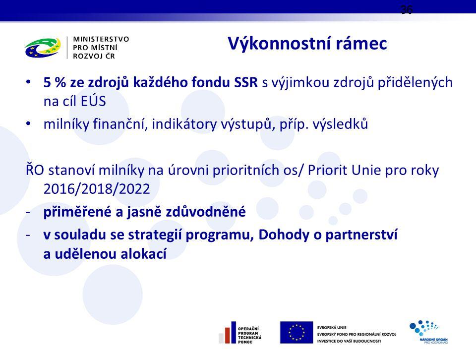 Výkonnostní rámec 5 % ze zdrojů každého fondu SSR s výjimkou zdrojů přidělených na cíl EÚS milníky finanční, indikátory výstupů, příp.