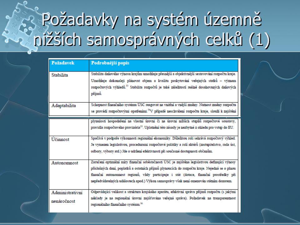 Požadavky na systém územně nižších samosprávných celků (1)