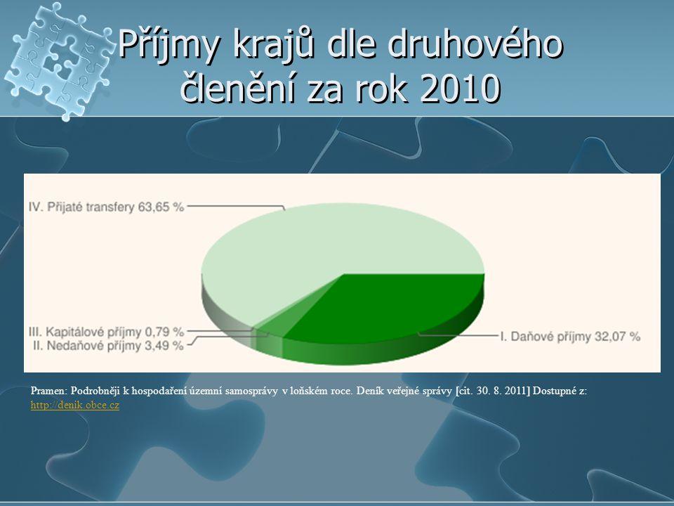Příjmy krajů dle druhového členění za rok 2010 Pramen: Podrobněji k hospodaření územní samosprávy v loňském roce. Deník veřejné správy [cit. 30. 8. 20