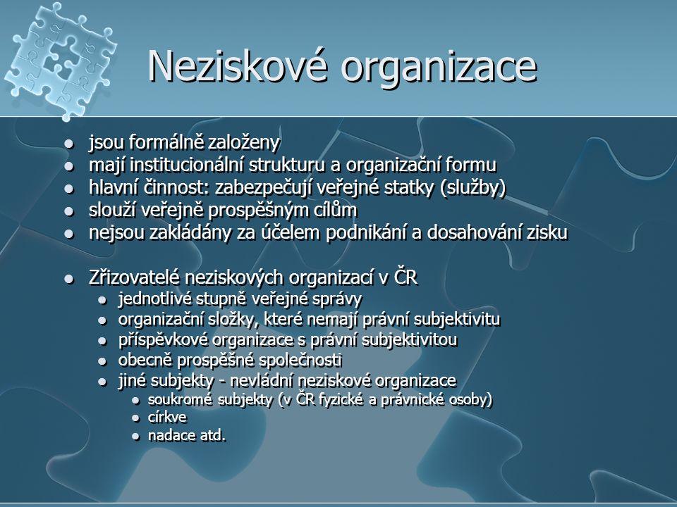 Neziskové organizace jsou formálně založeny mají institucionální strukturu a organizační formu hlavní činnost: zabezpečují veřejné statky (služby) slo
