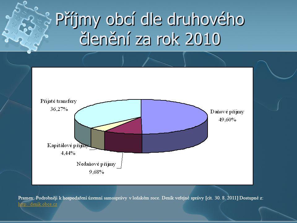 Příjmy obcí dle druhového členění za rok 2010 Pramen: Podrobněji k hospodaření územní samosprávy v loňském roce. Deník veřejné správy [cit. 30. 8. 201