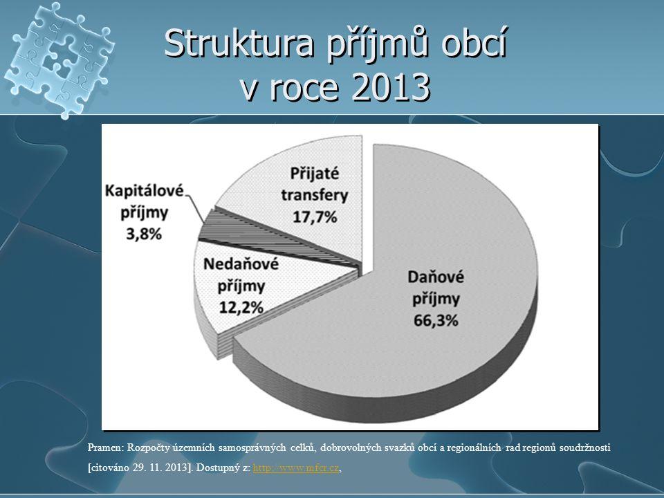 Struktura příjmů obcí v roce 2013 Pramen: Rozpočty územních samosprávných celků, dobrovolných svazků obcí a regionálních rad regionů soudržnosti [cito