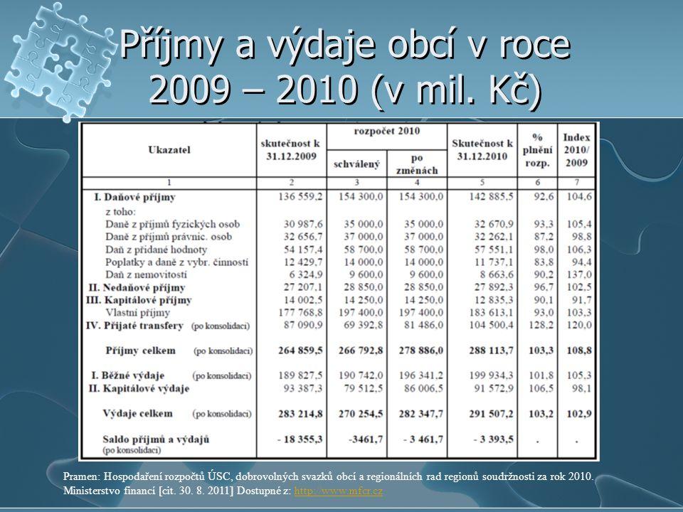 Příjmy a výdaje obcí v roce 2009 – 2010 (v mil. Kč) Pramen: Hospodaření rozpočtů ÚSC, dobrovolných svazků obcí a regionálních rad regionů soudržnosti