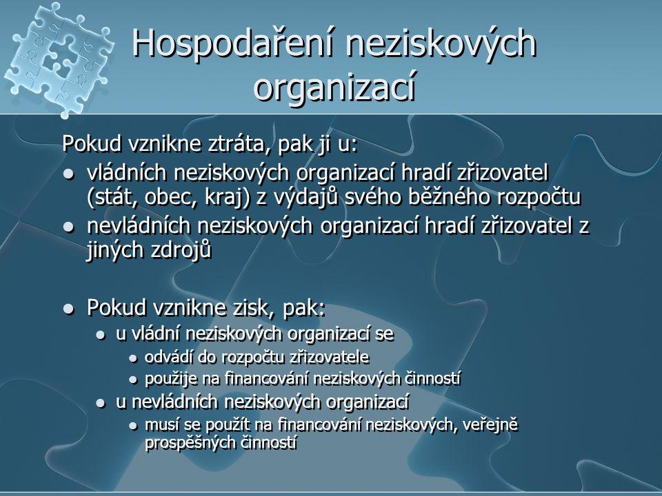 Vývoj vlastních příjmů krajů (v mld.Kč) Pramen: Ministerstvo financí ČR [citováno 29.
