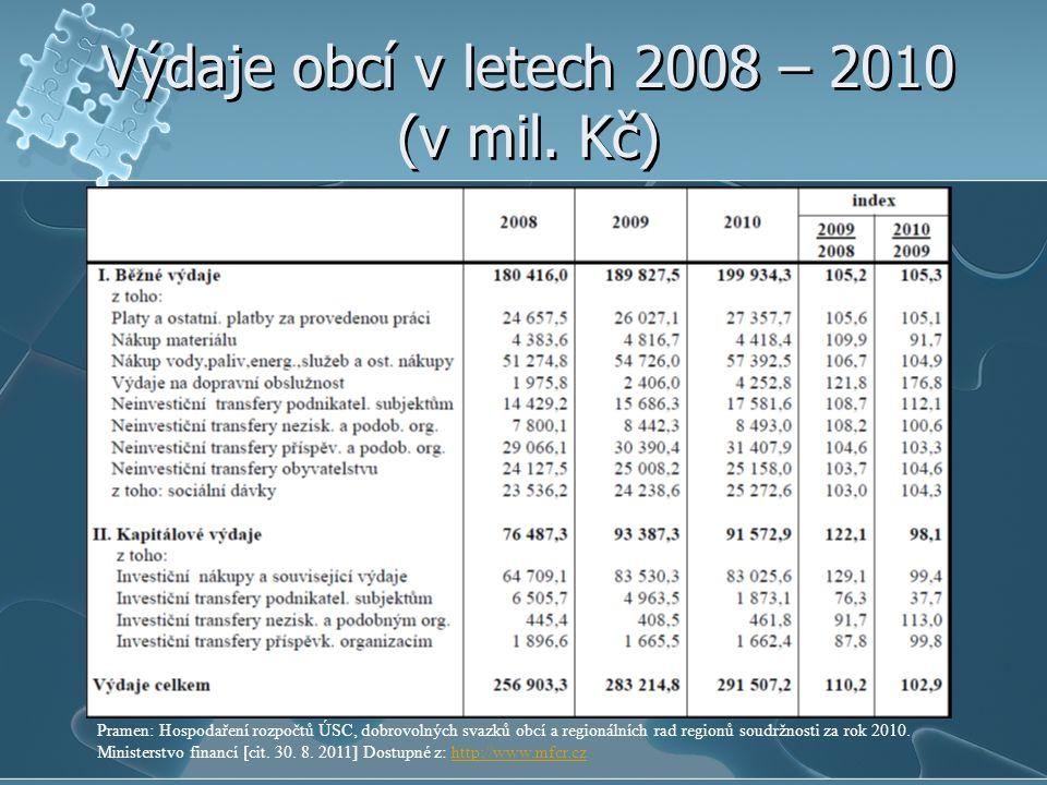 Výdaje obcí v letech 2008 – 2010 (v mil. Kč) Pramen: Hospodaření rozpočtů ÚSC, dobrovolných svazků obcí a regionálních rad regionů soudržnosti za rok