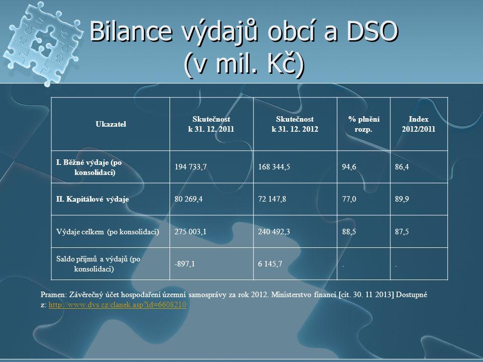Bilance výdajů obcí a DSO (v mil. Kč) Ukazatel Skutečnost k 31. 12. 2011 Skutečnost k 31. 12. 2012 % plnění rozp. Index 2012/2011 I. Běžné výdaje (po