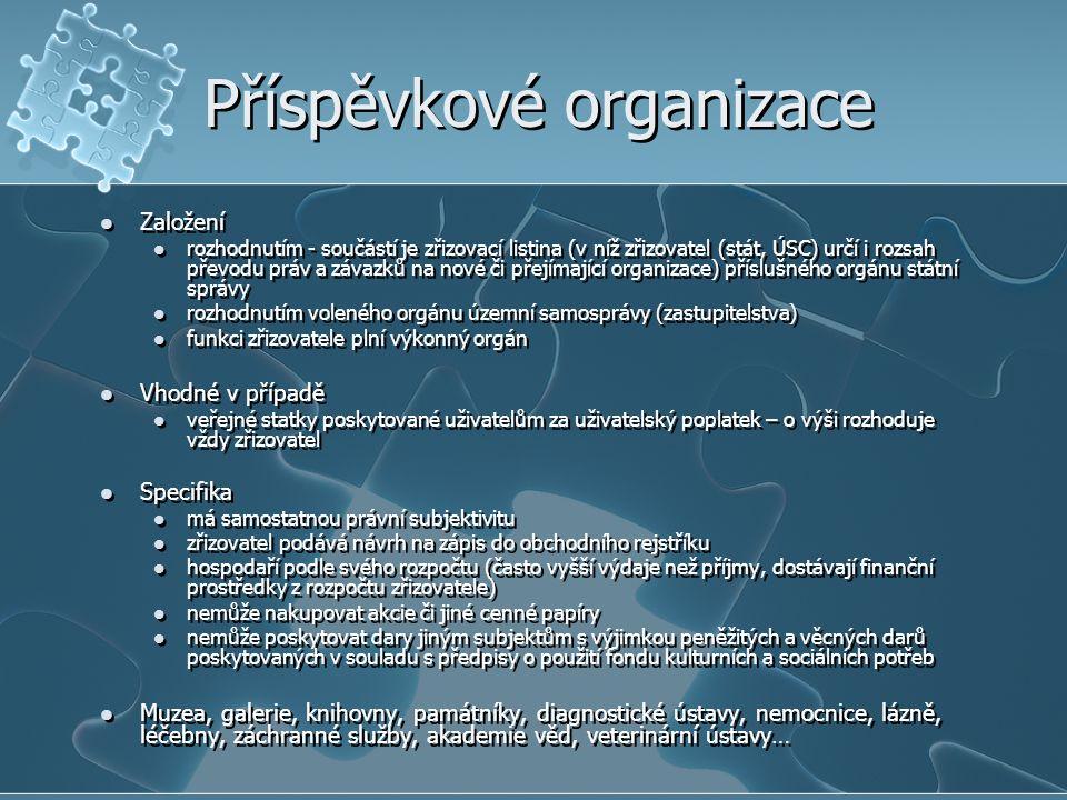 Souhrnná zadluženost obcí ČR v letech 2001 – 2012 (mld.