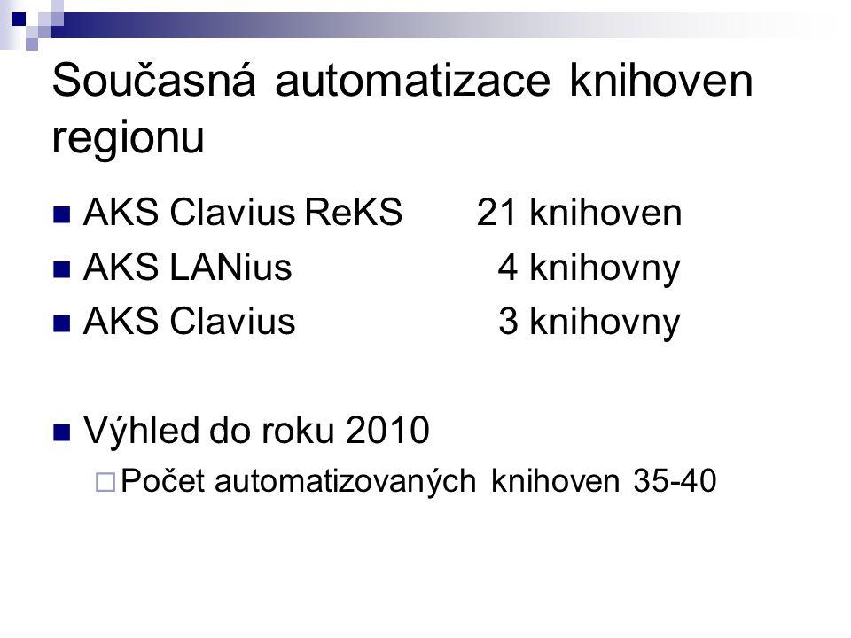 Současná automatizace knihoven regionu AKS Clavius ReKS 21 knihoven AKS LANius 4 knihovny AKS Clavius 3 knihovny Výhled do roku 2010  Počet automatiz
