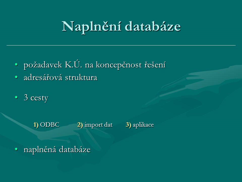 Naplnění databáze požadavek K.Ú.na koncepčnost řešenípožadavek K.Ú.